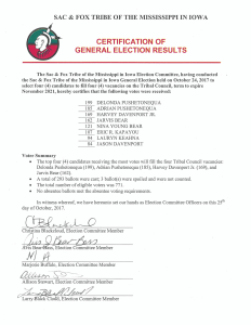 Official Election Results Announced