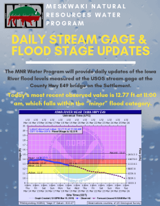 MNR Water Program: Daily Stream Gage and Flood Stage Updates